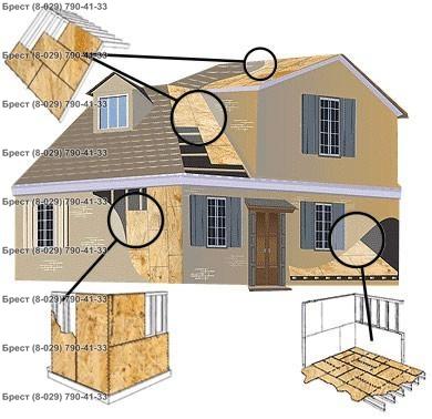Схема область применения плит OSB-3